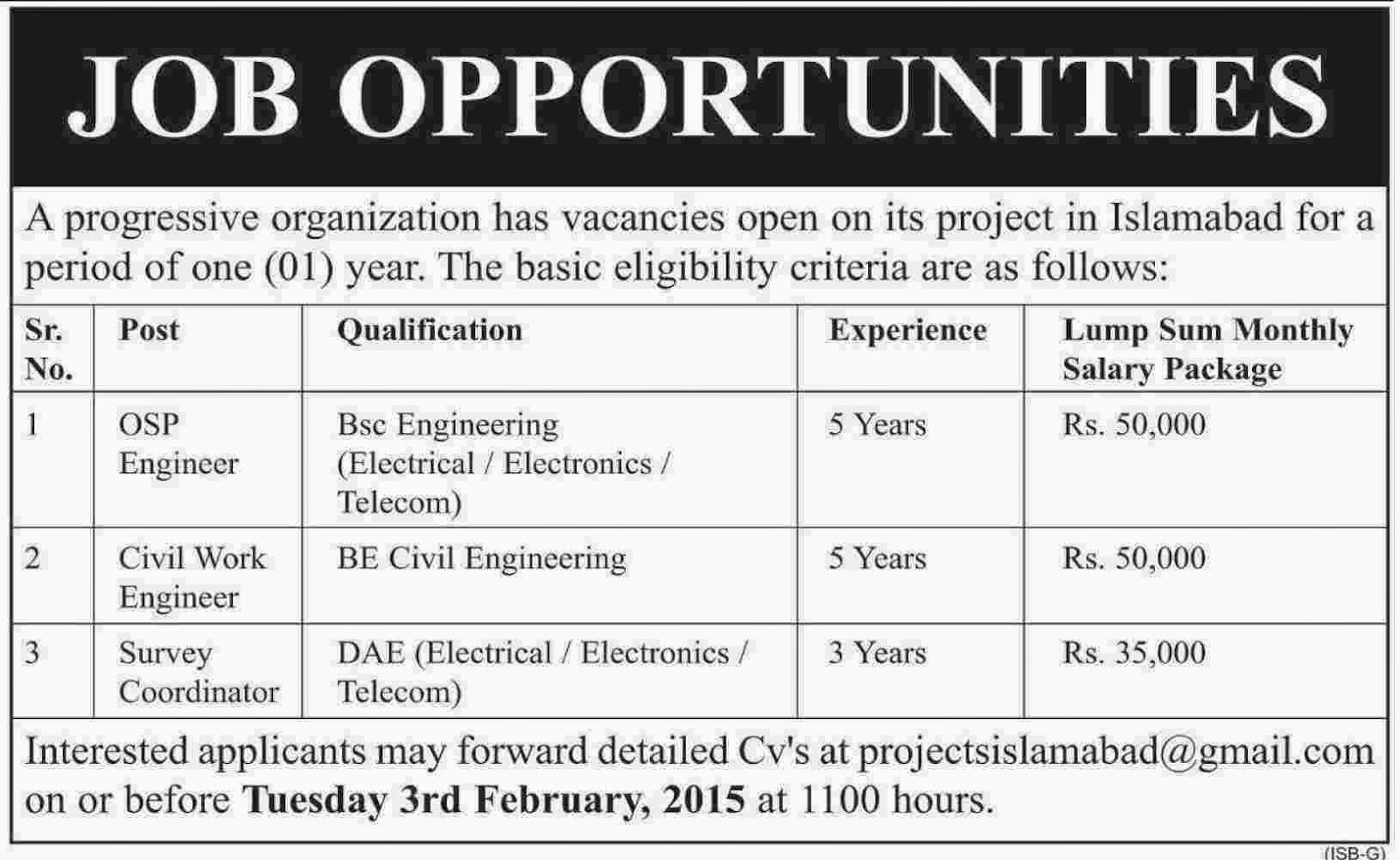 B.Sc engineering Jobs in Islamabad