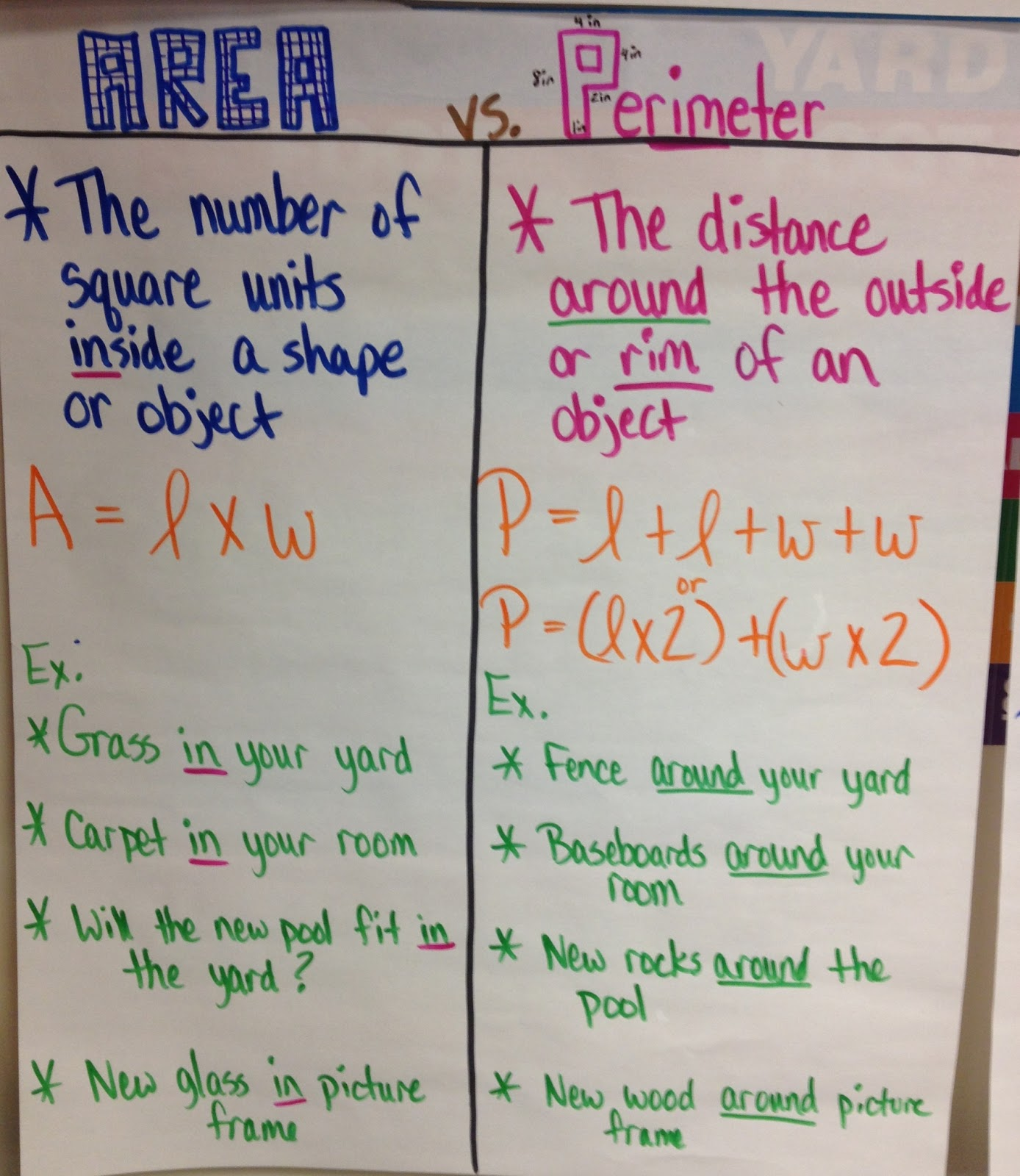 area and perimeter About area and perimeter word problems area and perimeter word problems are much useful to the students who would like to practice problems on area and perimeter of different shapes.