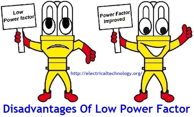 Power factor improvement - SlideShare