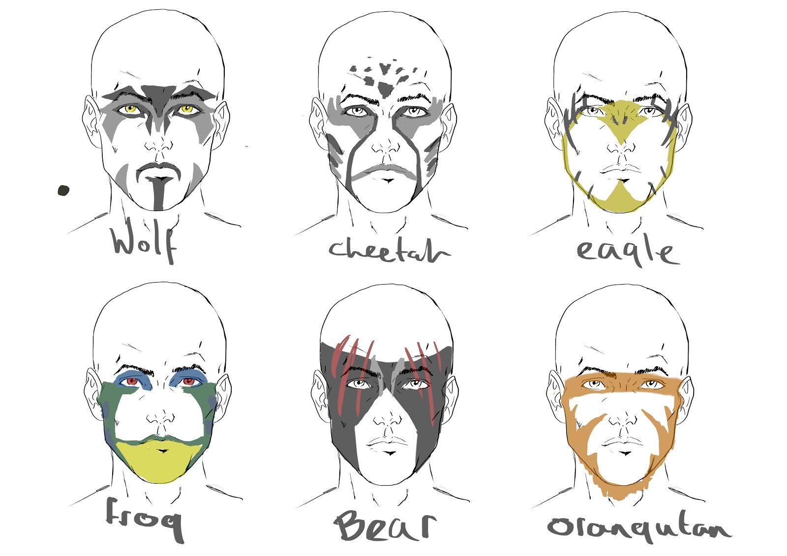 facial tribal marks