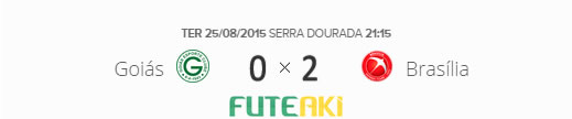 O placar de Goiás 0x2 Brasília pela segunda fase da Copa Sul-Americana 2015.
