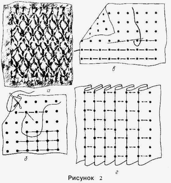 Пошаговые схемы буфы