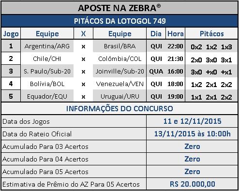 LOTOGOL 749 - PITÁCOS DA ZEBRA