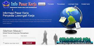 Info Pasar Kerja