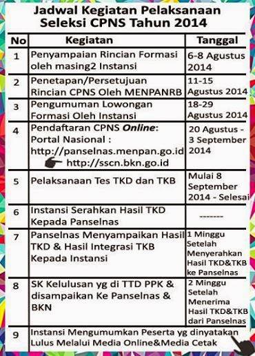 Jadwal Kegiatan Pelaksanaan Seleksi CPNS Tahun 2014