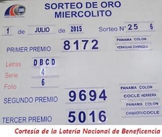 actualizacion-sorteo-miercoles-1-de-julio-2015-loteria-nacional-de-panama