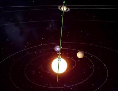planetas alineados el 28 de mayo de 2015