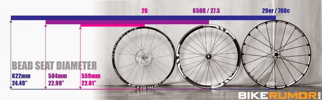 объясним вам размер колеса велосипеда урал психологических особенностей