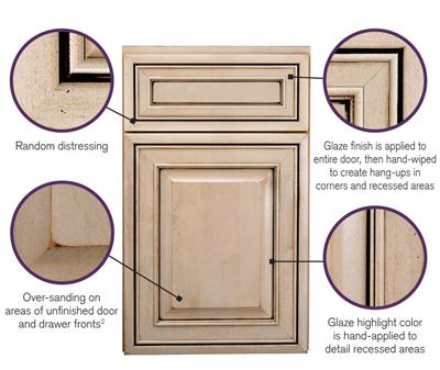 Key Stacie Wednesday Woodworks Glazed Kitchen Cabinetry Request