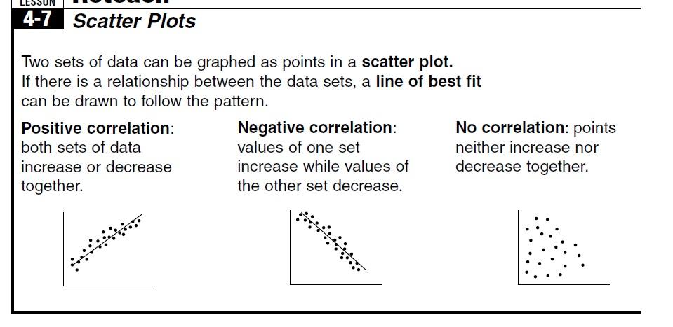 Scatter Plot Line Of Best Fit Worksheet – Line of Best Fit Worksheet