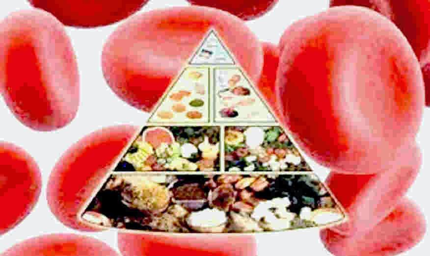 10 Sumber Makanan Untuk Menambah Darah