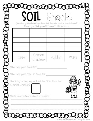 Soil layers worksheet free worksheets library download for Soil 2nd grade