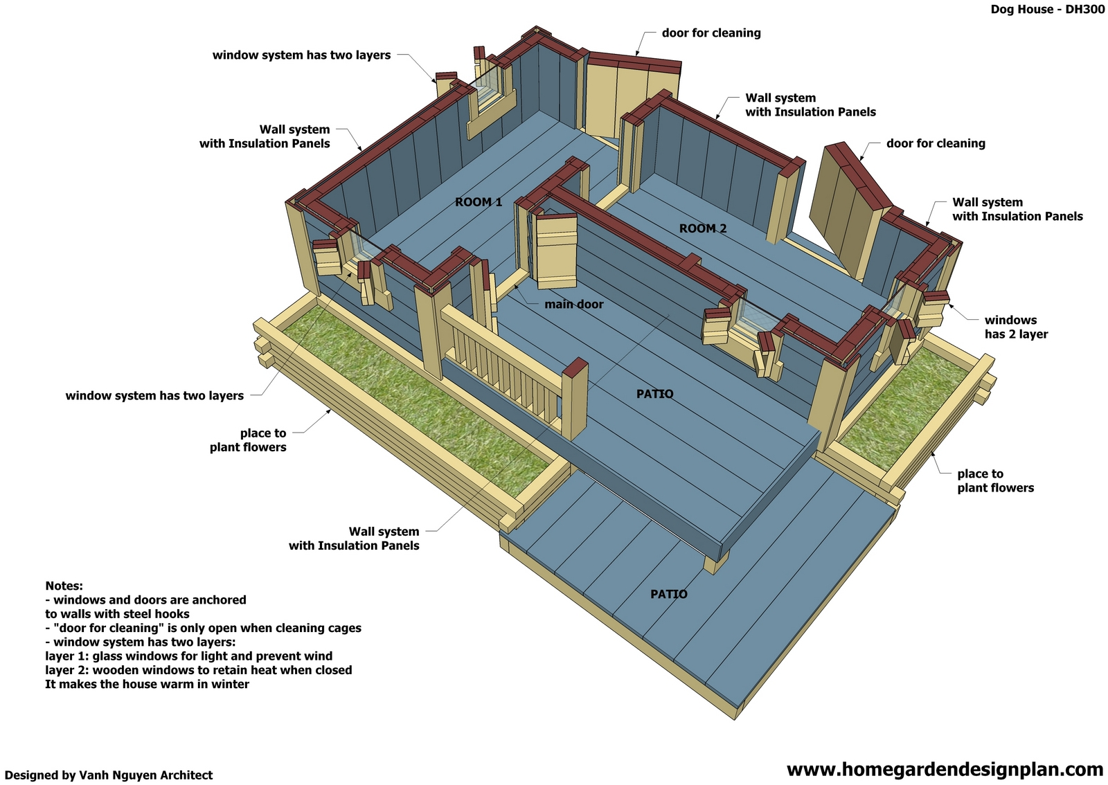 Home garden plans dh300 dog house plans free how to for Dog kennel floor plans