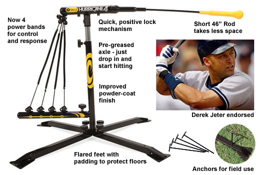 derek jeter hurricane category 4 batting machine