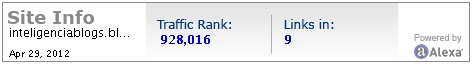 Widgets ranking Alexa