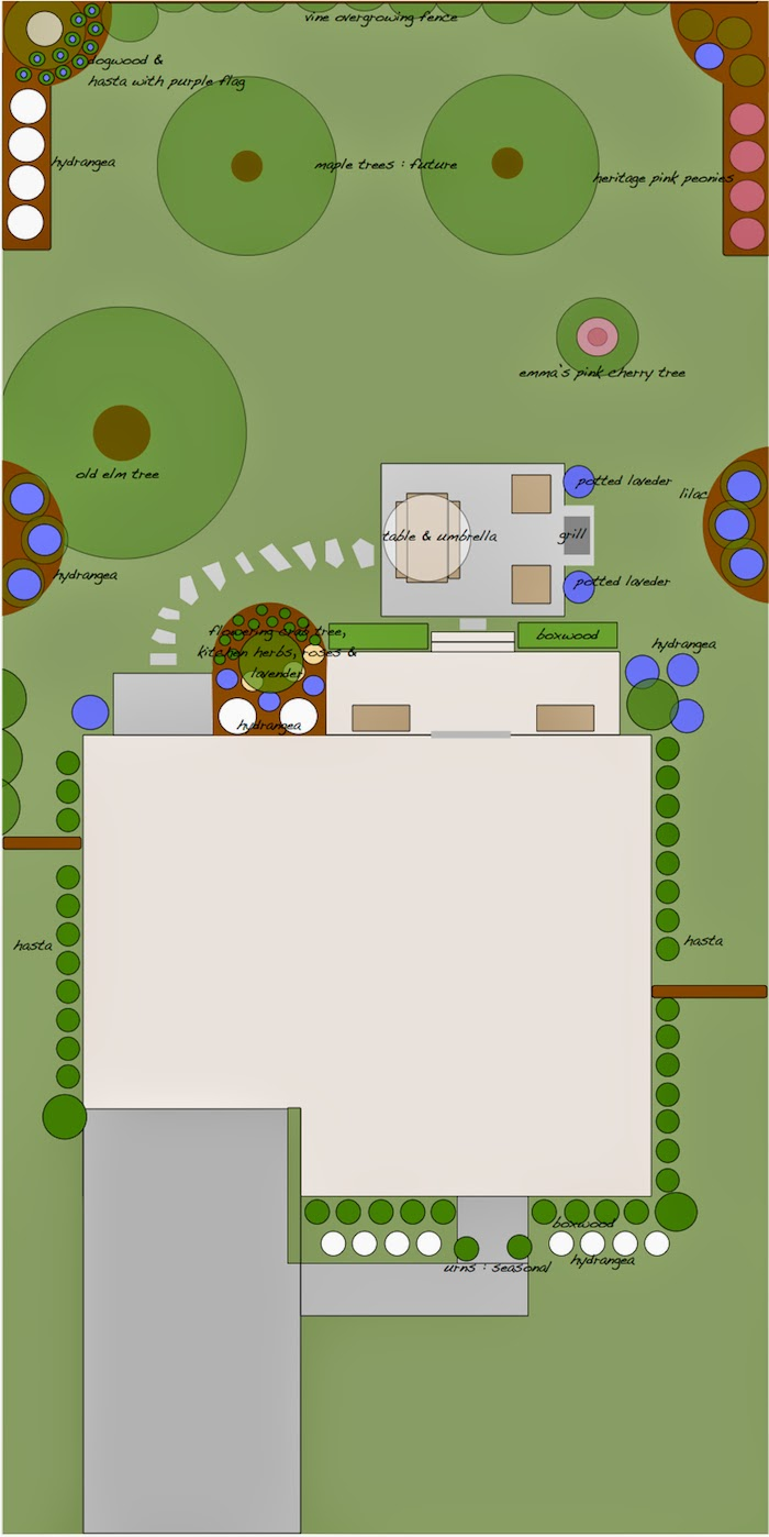 Garden Design Plans garden planning a la john seymour the self sufficient life and how to live Landscaping And Garden Design Plan Hydrangea Boxwood Peonies Lavender