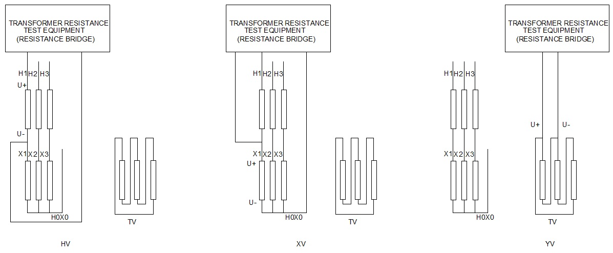 SBT - A BASIC DESCRIPTION OF TRANSFORMER TESTS