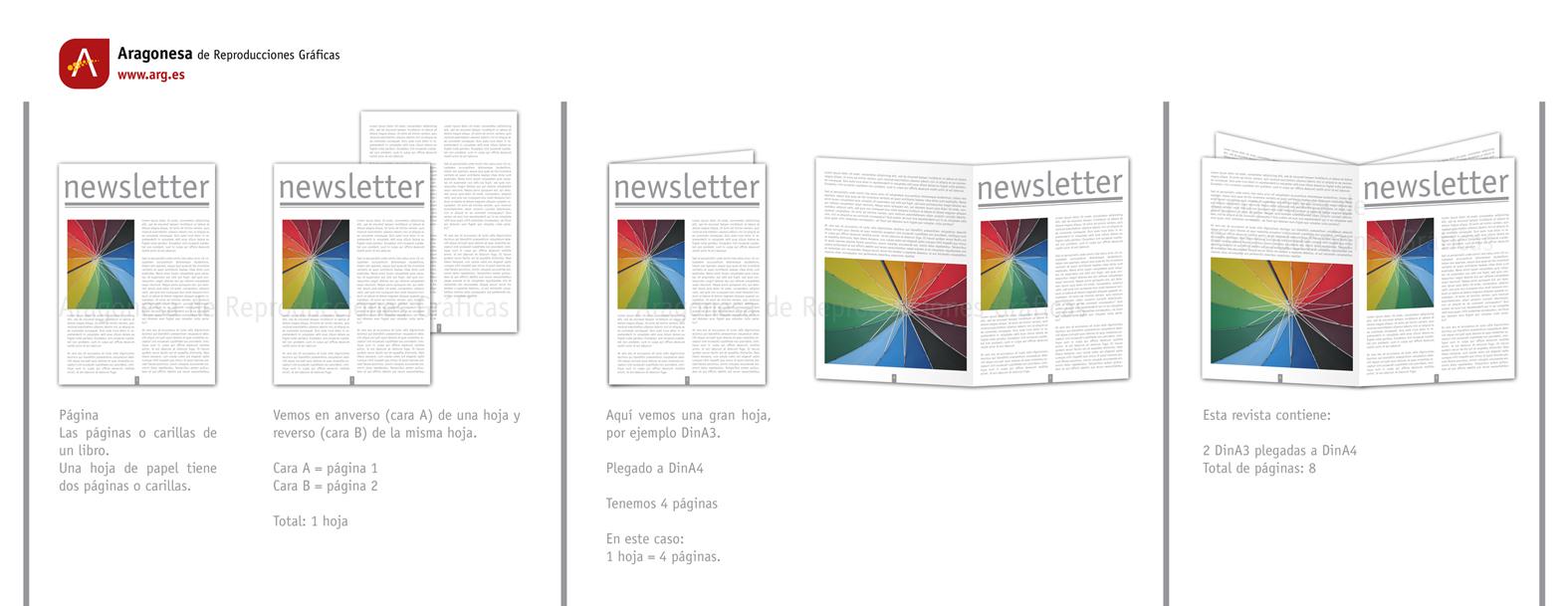 Hojas, carillas, páginas… | El Mejor Blog de Impresión Digital
