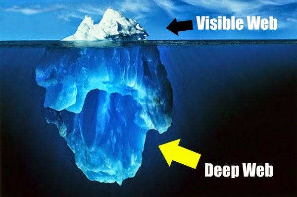 Visible Web Vs Deep web