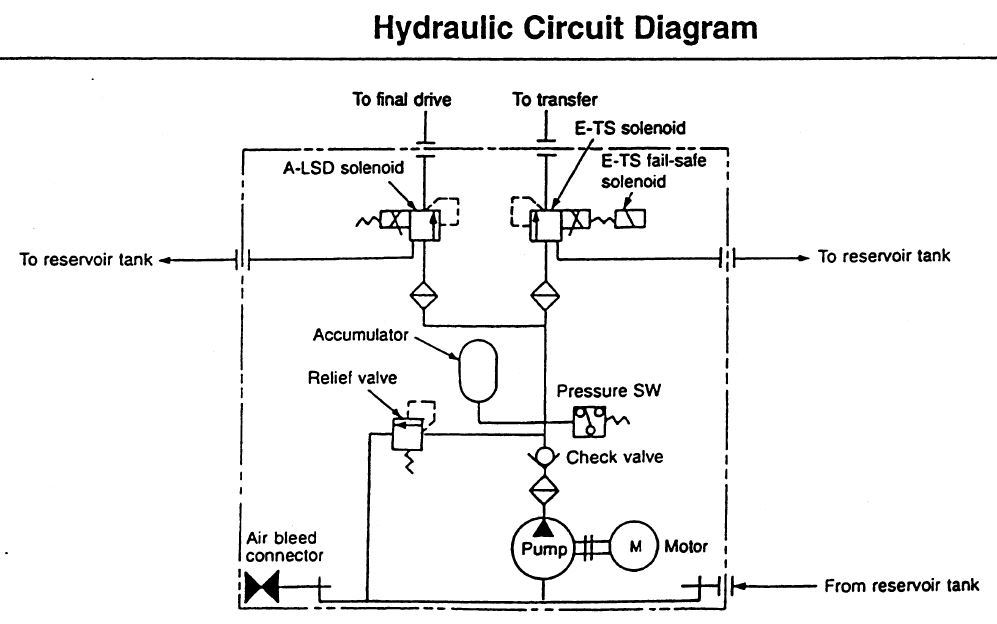 abs pump wiring diagram window motor wiring diagram wiring