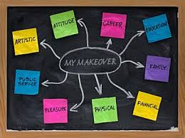 Career Makeover