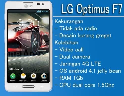 LG Optimus F7 Spesifikasi dan Harga