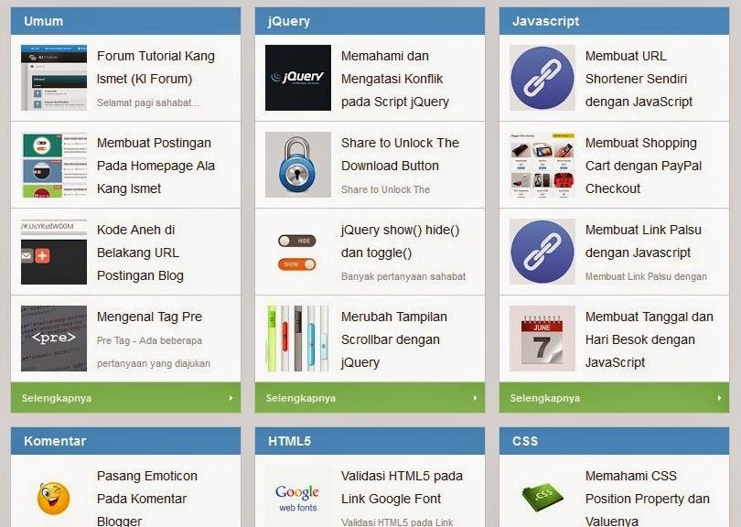 Membuat Daftar Isi Atau Site Map Ala Blog Kang Ismet Muiz-Techno