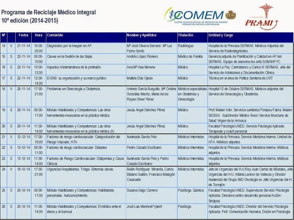 Programa PRAMI 10 - 2014 (2)