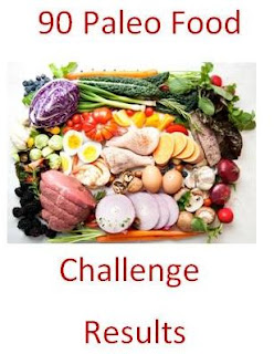 90 Day Paleo AIP Food Challenge