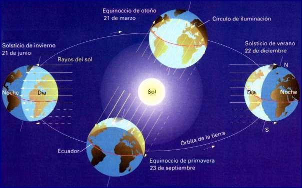 Atmósfera,tiempo y clima - power point - SlideShare