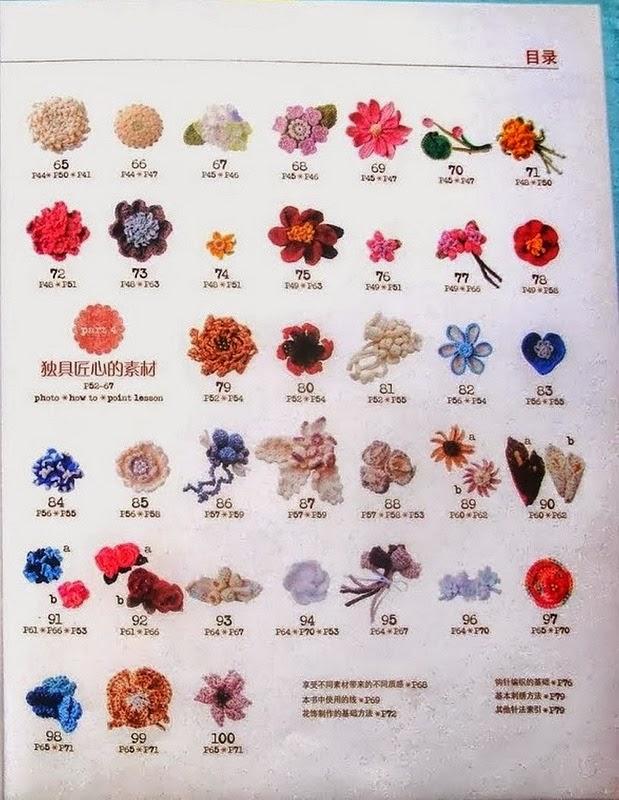 Apliques de flores y frutos ~ Crochetadas