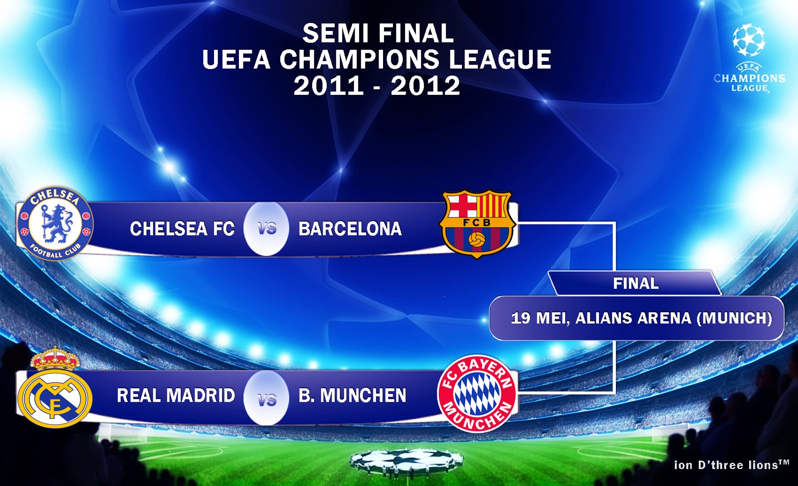 Semi Final UEFA CHAMPIONS LEAGUE 2012 :