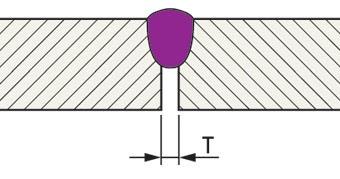 Elektrodedekket