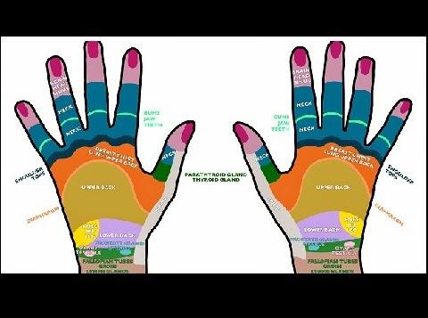 Pesquisadores da Universidade de Sussex, no Reino Unido, criaram um sistema chamado Ultraháptico, que permite criar sensações táteis através do ar, estimulando diferentes zonas da mão.