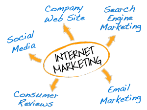 Online Marketing Indonesia