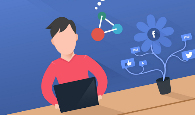 The Science Behind the Most Successful Social Media Posts (Infographic)