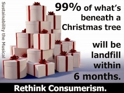good thesis consumerism Creating a thesis statement a good thesis statement describes [this sentence merely describes a fact about consumerism, but does not offer an.