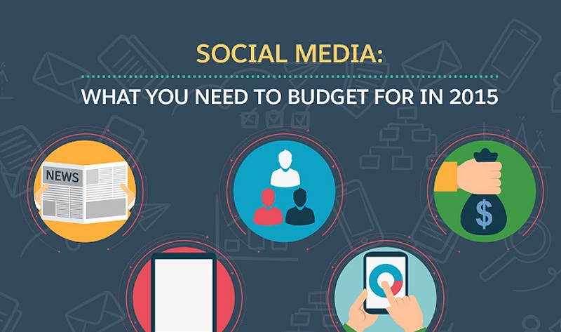 #SocialMedia Marketing: What You Need To Budget For In 2015 - #infographic