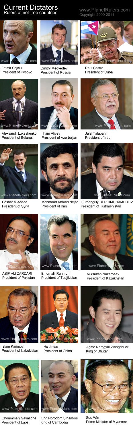 Delightful ... Up To Date List Of Current World Dictators And Authoritarian Regimes.  We Define A Dictator As The Ruler Of A Land Rated U201cNot Freeu201d By The Freedom  House ...