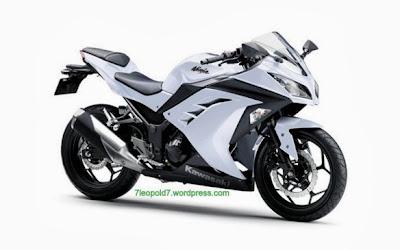 Gambar Kawasaki Ninja 250