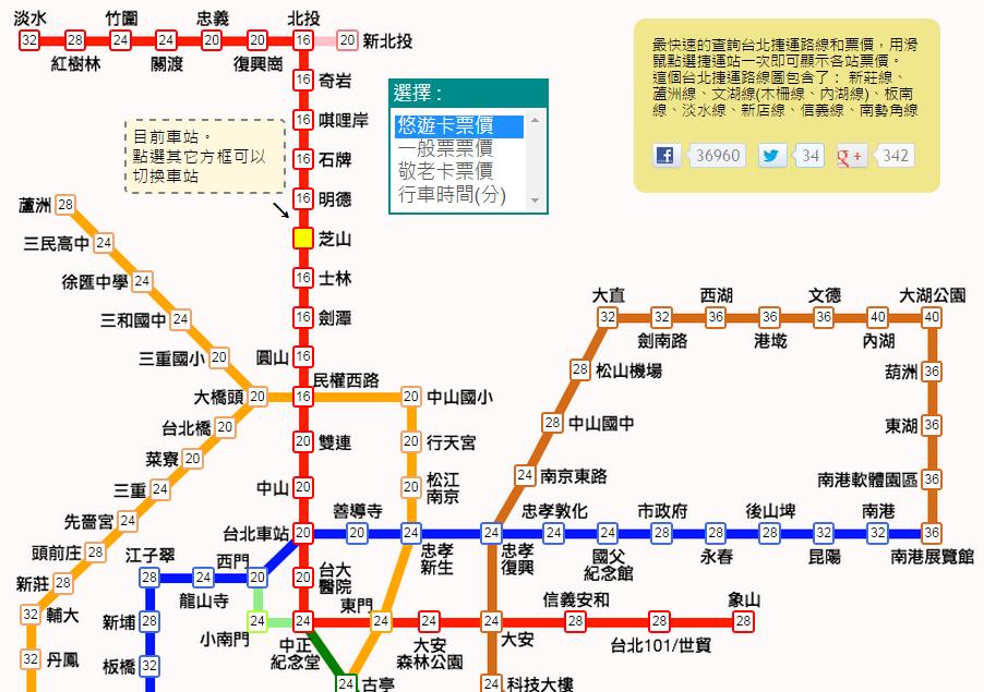 台北捷運圖、票價線上查詢:可查詢北捷路線圖 ( 網頁地圖 )