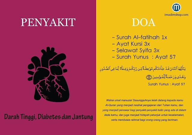 ubat darah tinggi, diabetes, jantung