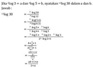 Sifat Logaritma Dengan Soal Serta Pembahasan Rumus Dasar Matematika