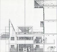 Architecture Usc5