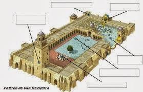 TEMA 1.EL ISLAM