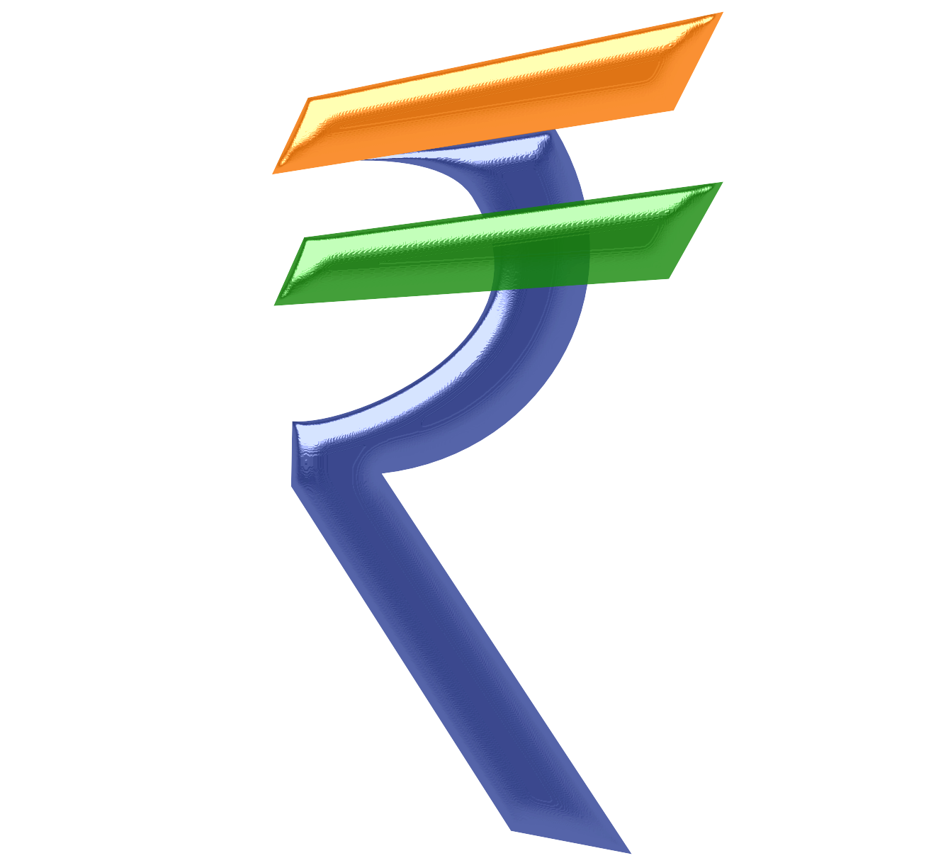 All Nationalized Bank's list with their Websites | SBI ...