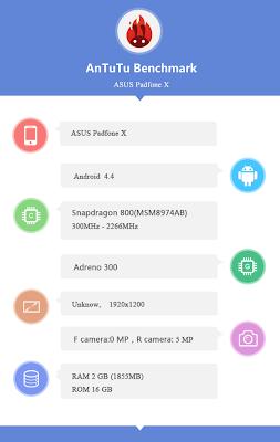 Asus PadFone X AnTuTu