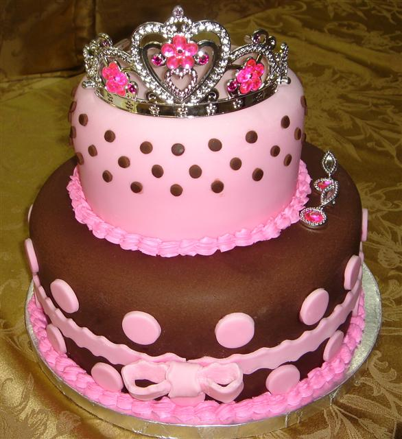 Happy Birthday Wishes And Birthday Images Happy Birthday Cake