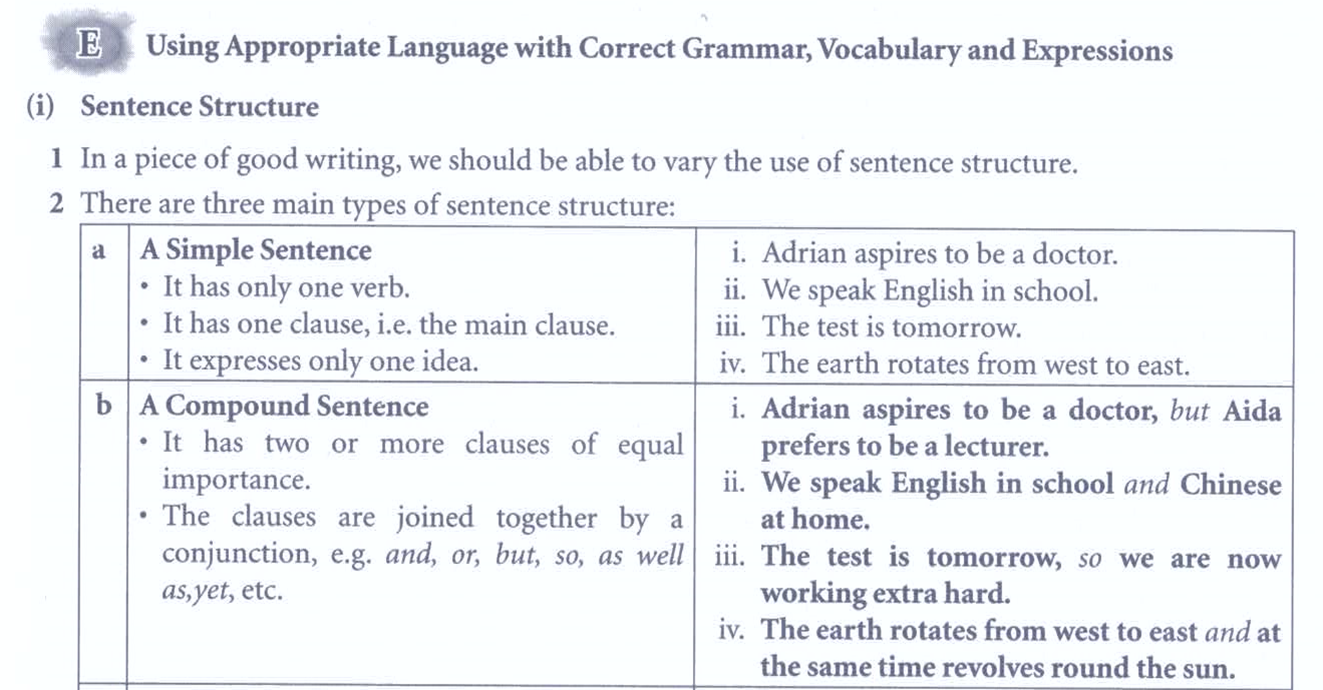 SPM English 1119 Past Year Paper Essay Topics - Categorised