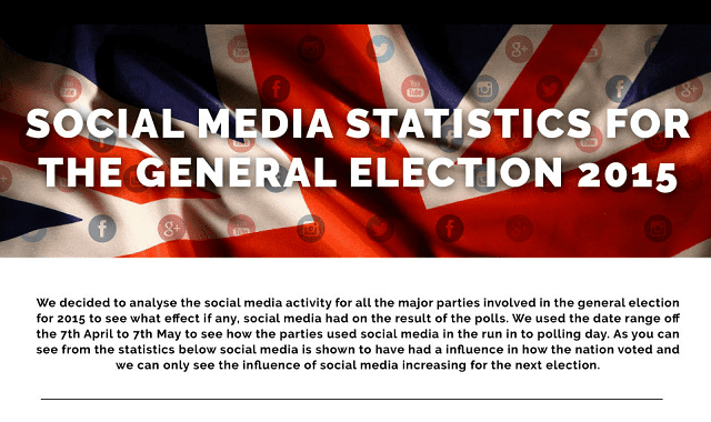 Social Media Statistics For The General Election 2015